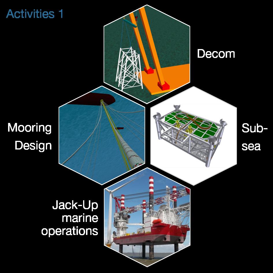 Activities 1_1g