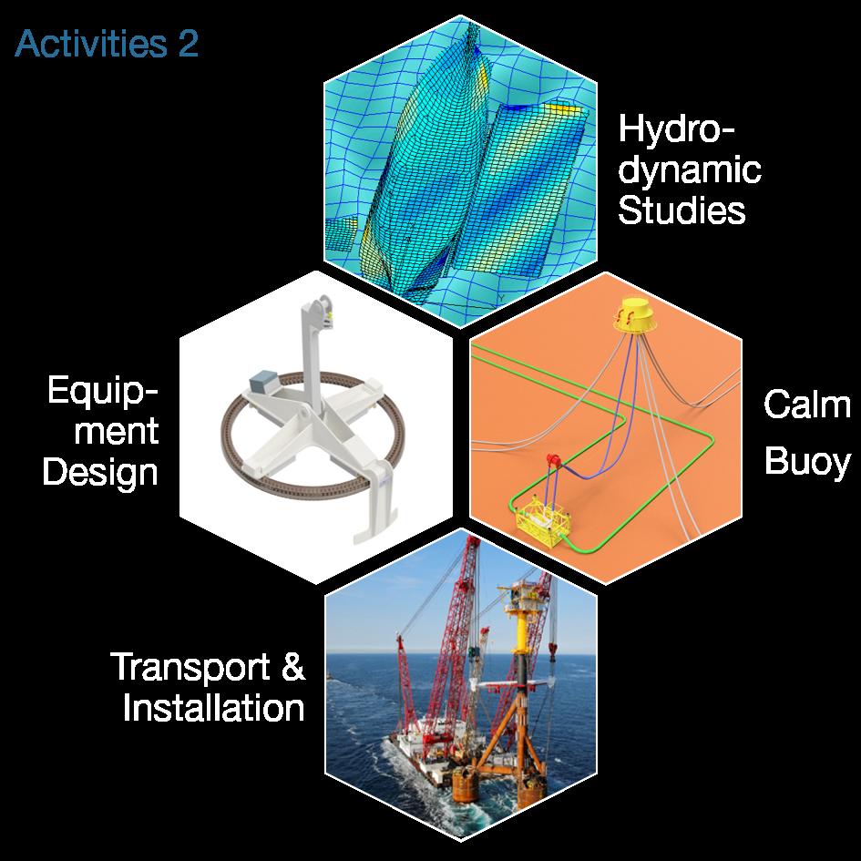 Activities 1_2c