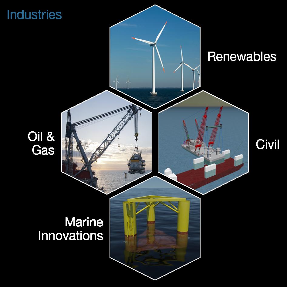 Industries 1f